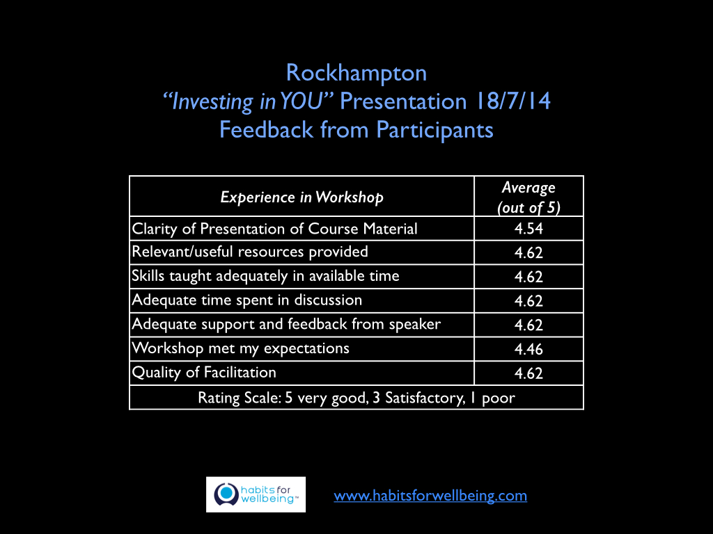 Feedback Rockhampton Investing in YOU 180714