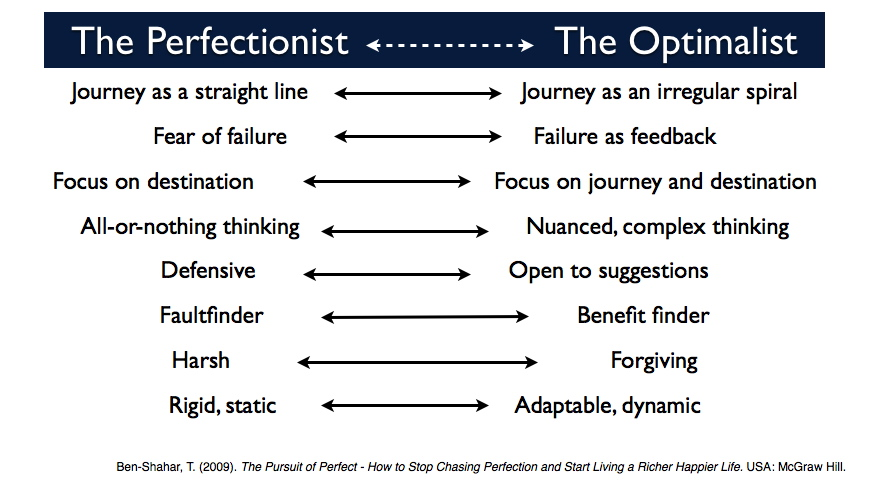 The Perfectionist verses the Optimalist