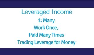 Leveraged Income