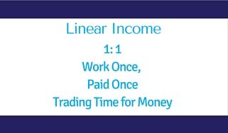 Linear Income