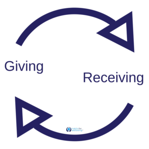 the gift of giving and receiving