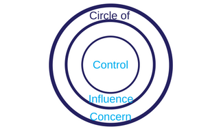 The Circle Of Concern And Influence